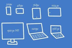 Responsive Web Design is the Future