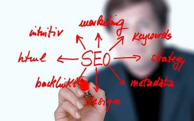 11 Best SEO Plugins for WordPress Websites