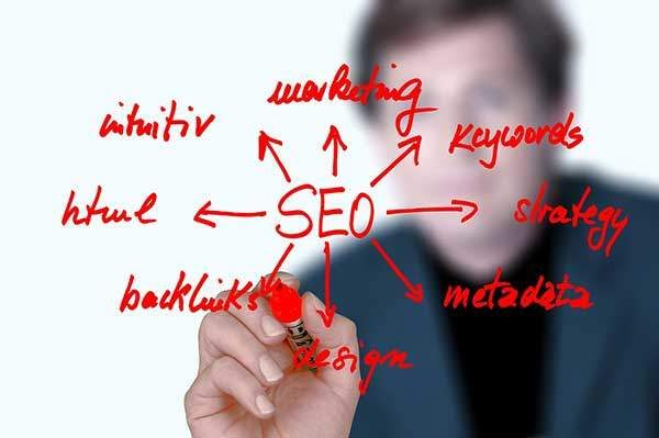 SEO ideas at Huntsville seo